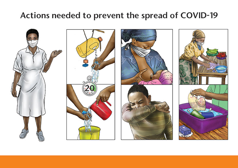 Illustration of Actions needed to prevent the spread of COVID-19