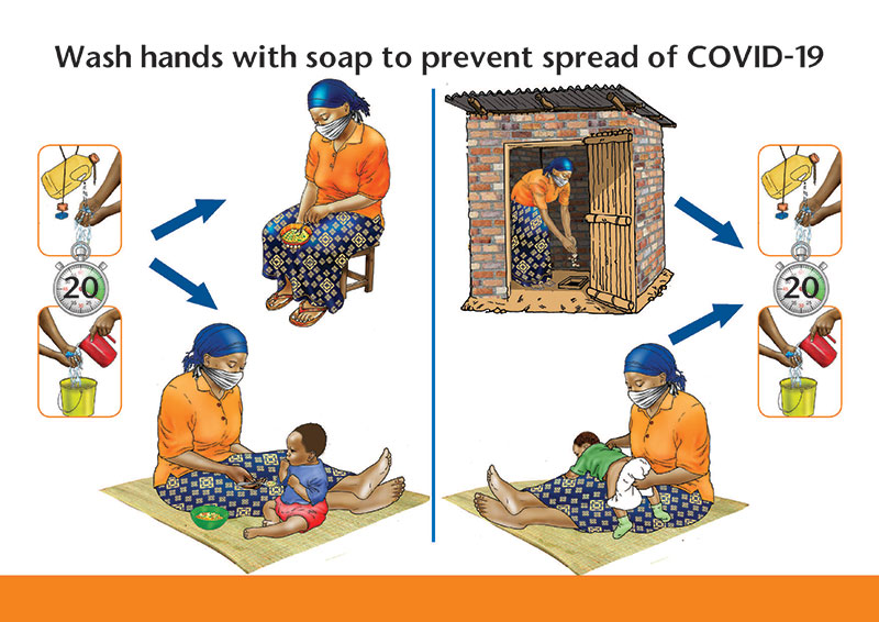 Illustration of Wash hands with soap to prevent spread of COVID-19
