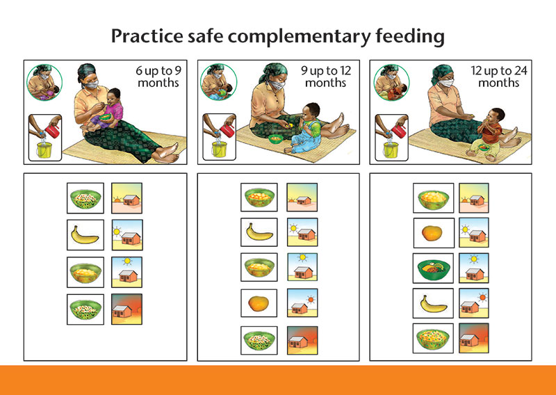 Illustration of Practice safe complementary feeding