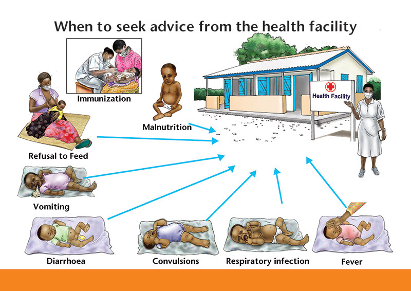 Illustration of When to seek advice from the health facility